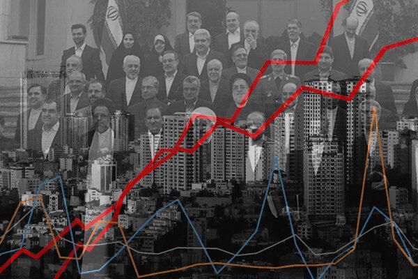 دولت دلال بازار مسکن؟