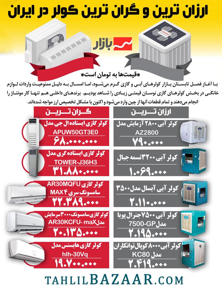 ارزان ترین و گران ترین کولر در ایران