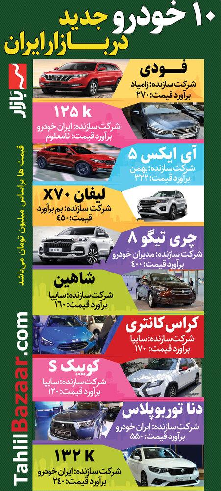10 خودرو جدید در بـــــــــــازار ایران