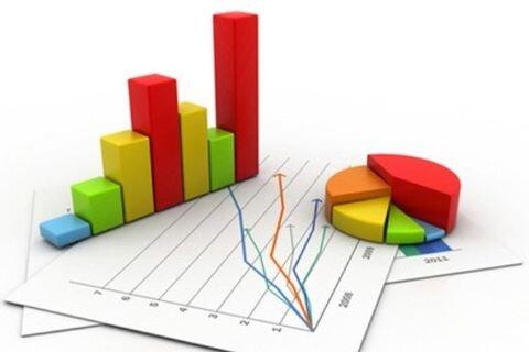 تغییرات نرخ تورم بر اساس دهکهای هزینهای در بهمن ۹۹