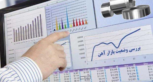 خستگی متقاضیان از روند قیمت آهن