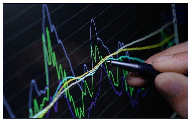 کشف قیمت توسط صندوق ها و ریزش مجدد بازار