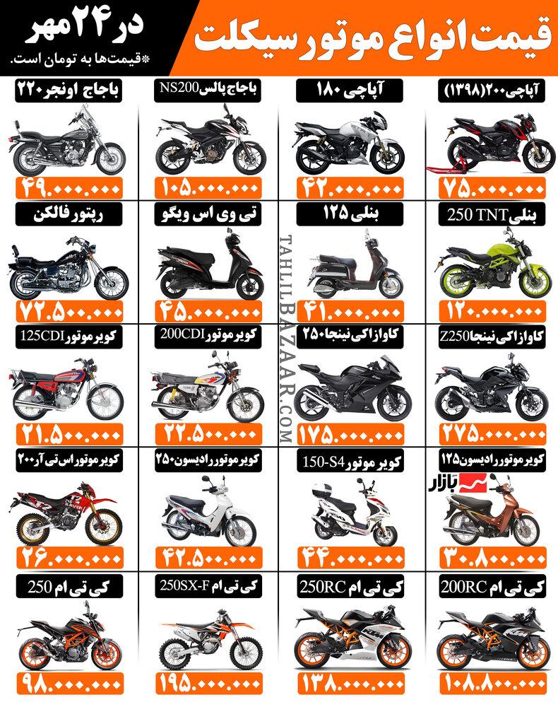 قیمت انواع موتورسیکلت