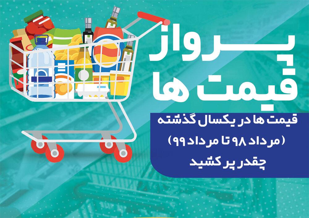 پـرواز قیمتهای مواد خوراکی