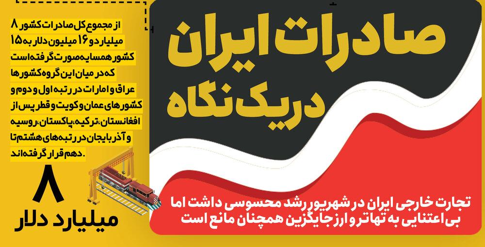 صادرات ایران دریک نگاه