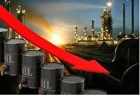 افزایش موارد ابتلا به کرونا، قیمت نفت را کاهش داد