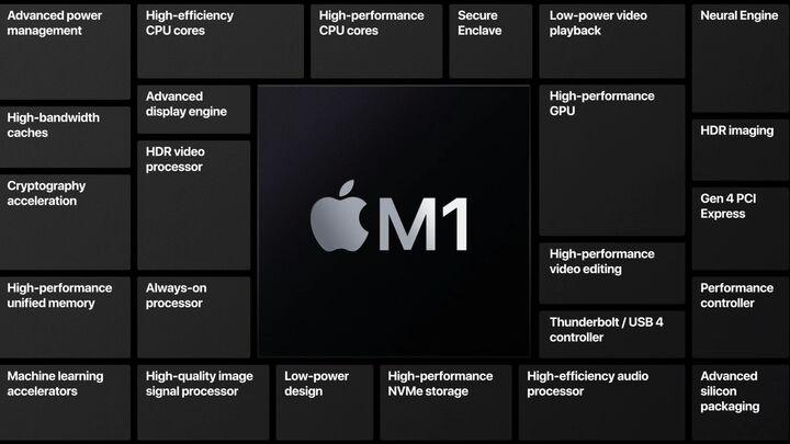 اپل با معرفی تراشه M۱ مشتریان خود را به روز می کند/تراشه M۱ انتقال به Apple Silicon را  ممکن ساخت