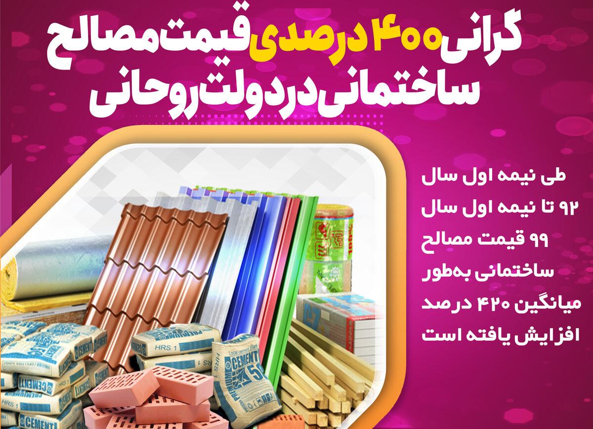 گرانی ۴۰۰ درصدی قیمت مصالح ساختمانی در دولت روحانی!