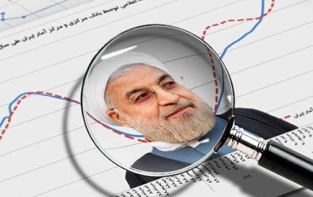 بزرگترین اشتباهات اقتصادی روحانی، آقای رئیس جمهور اعتماد مردم را برگردانید!