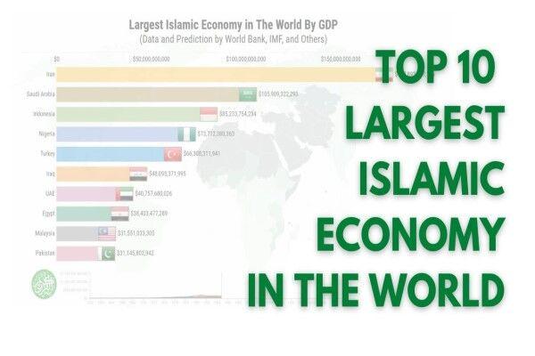 ۱۰ اقتصاد برتر اسلامی دنیا