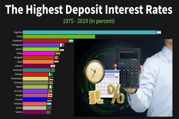 کدام کشورها بالاترین سود بانکی را پرداخت میکنند؟