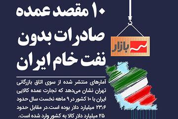 ۱۰ مقصد عمده صادرات بدون نفت خام ایران