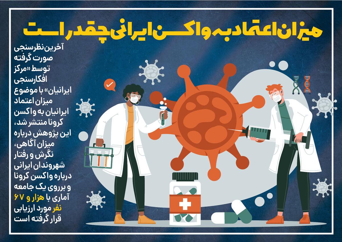 میزان اعتماد به واکسن ایرانی چقدر است؟