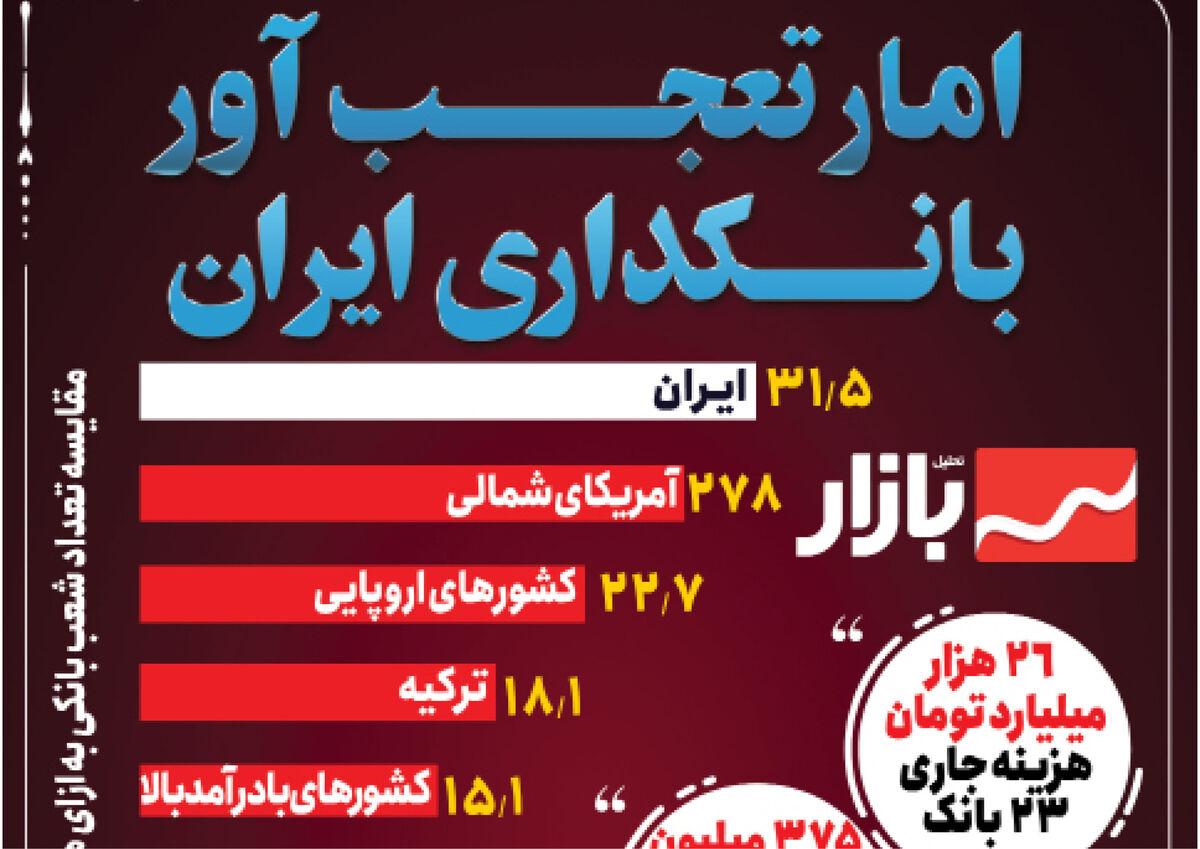 آمار تعجبآور بانکداری ایران!