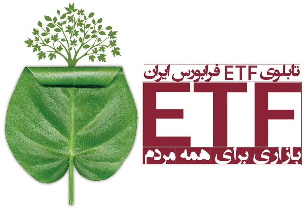 تغییر دامنه نوسان در صندوق های سرمایه گذاری قابل معامله