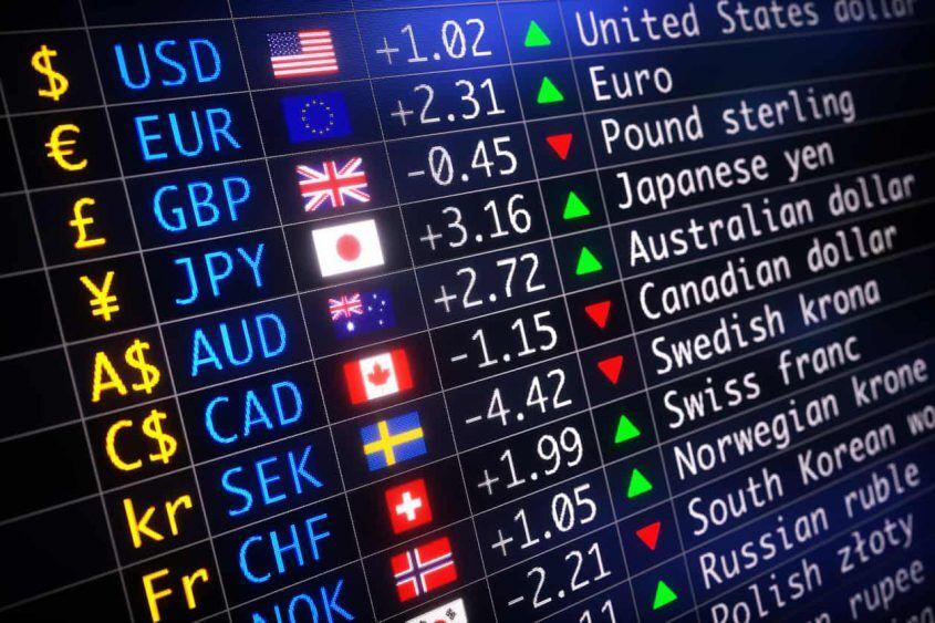 ویژگیهای فرد معامله گر در بازار فارکس چیست؟
