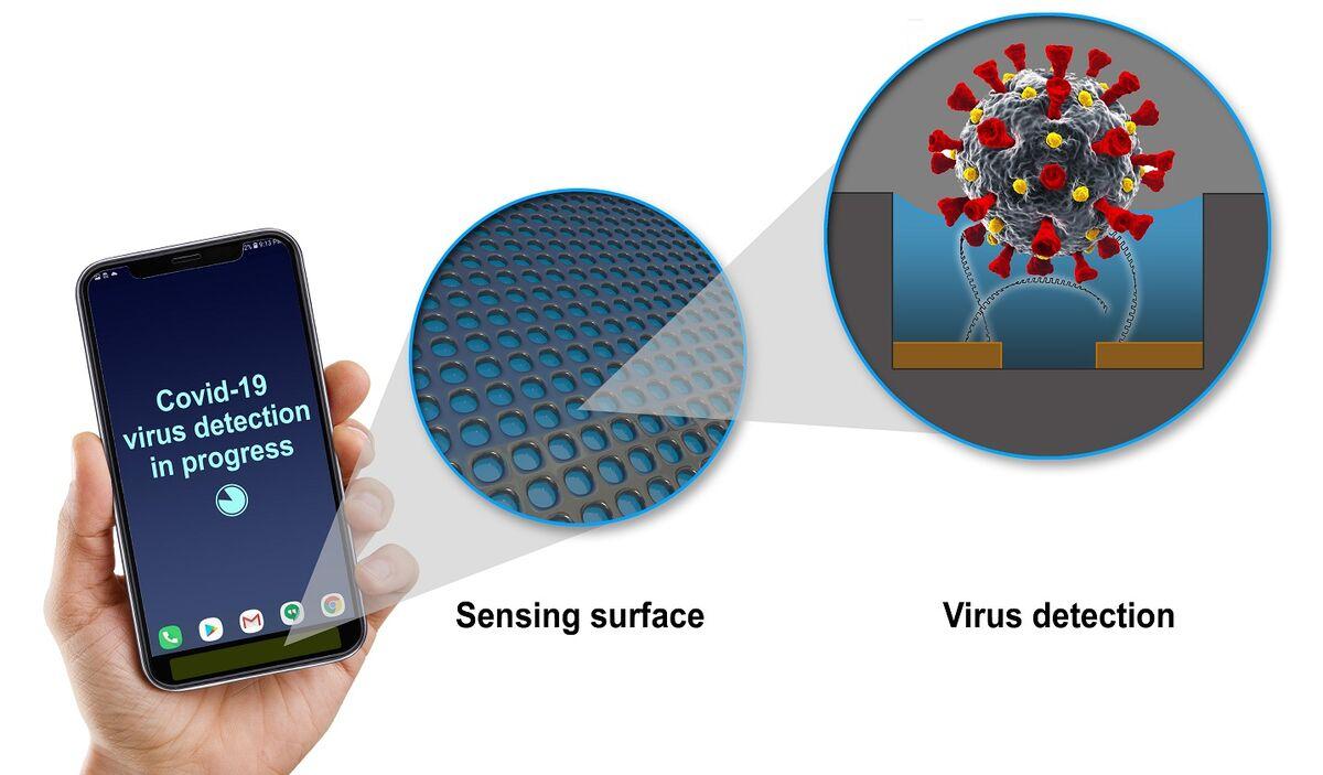 حسگرهای شناسایی «ویروس کرونا» بر روی گوشی های هوشمند اضافه می شود