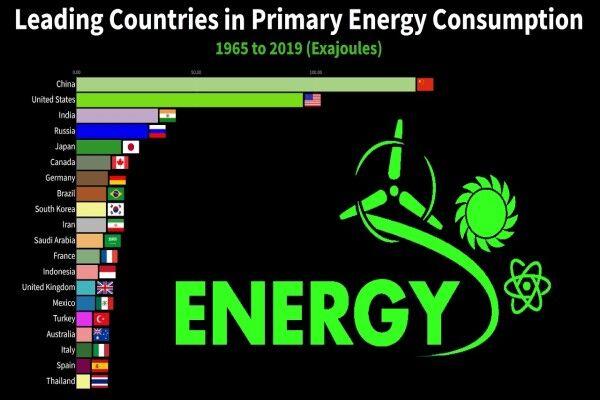 برترین کشورها در مصرف اولیه انرژی کدامند؟