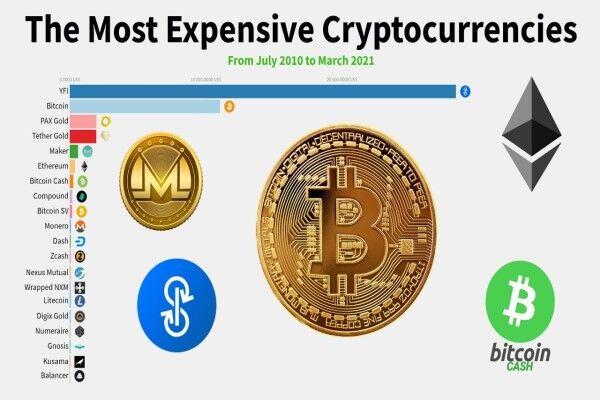 گرانترین رمزارزهای جهان کدامند؟