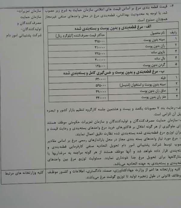 اعلام قیمت انواع مرغ قطعه بندی+ سند ابلاغیه