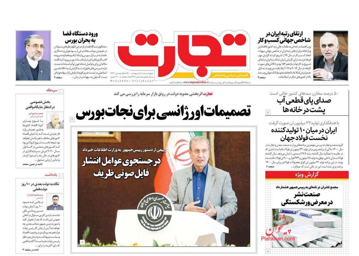 صفحه اول روزنامه های اقتصادی ۸ اردیبهشت ۱۴۰۰