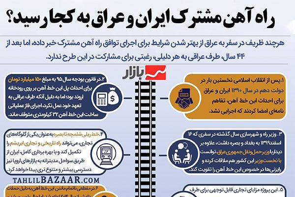 توافق ایران و عراق برای راه آهن مشترک ۴۴ ساله شد