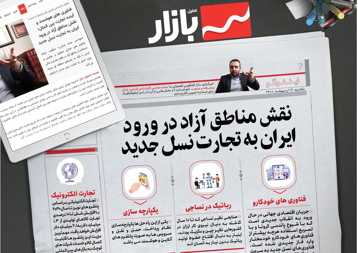 نقش مناطق آزاد در ورود ایران به تجارت نسل جدید