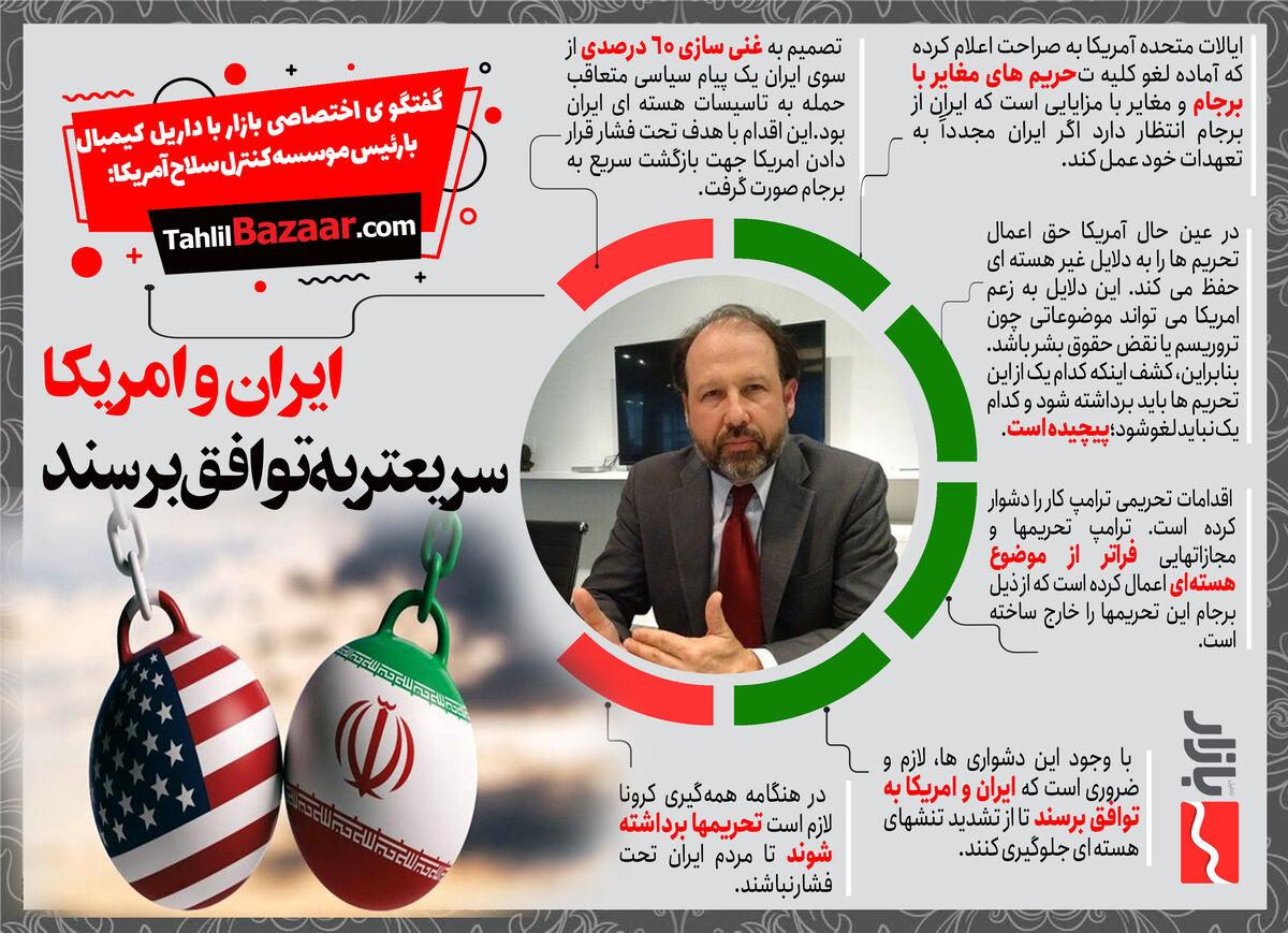 آیا ضروری است ایران و امریکا سریعتر به توافق برسند؟