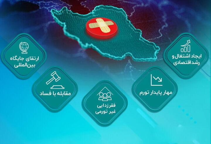 چکیده مبسوط طرح بنای ایران؛ بسته نجات اقتصاد کشور