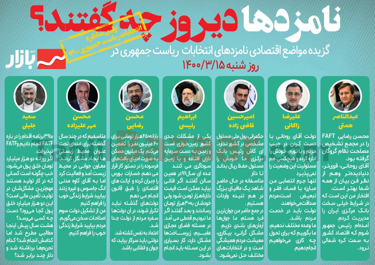 گزیده مواضع اقتصادی نامزدهای انتخابات ریاست جمهوری در شنبه ۱۵خرداد