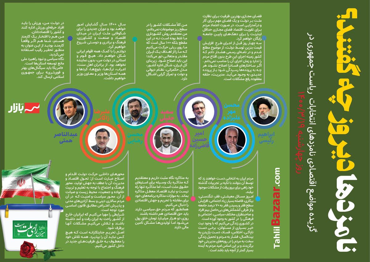 گزیده مواضع اقتصادی نامزدهای انتخابات ریاست جمهوری در چهارشنبه ۱۹خرداد