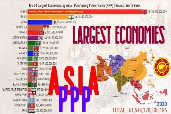 ۲۰ اقتصاد برتر قاره آسیا