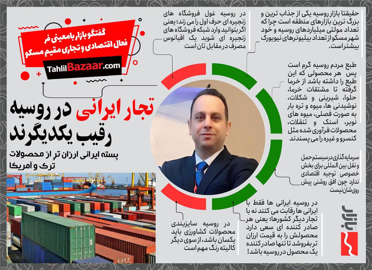 تجار ایرانی در روسیه رقیب یکدیگرند
