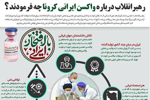 رهبرانقلاب درباره واکسن ایرانی کرونا چه فرمودند؟
