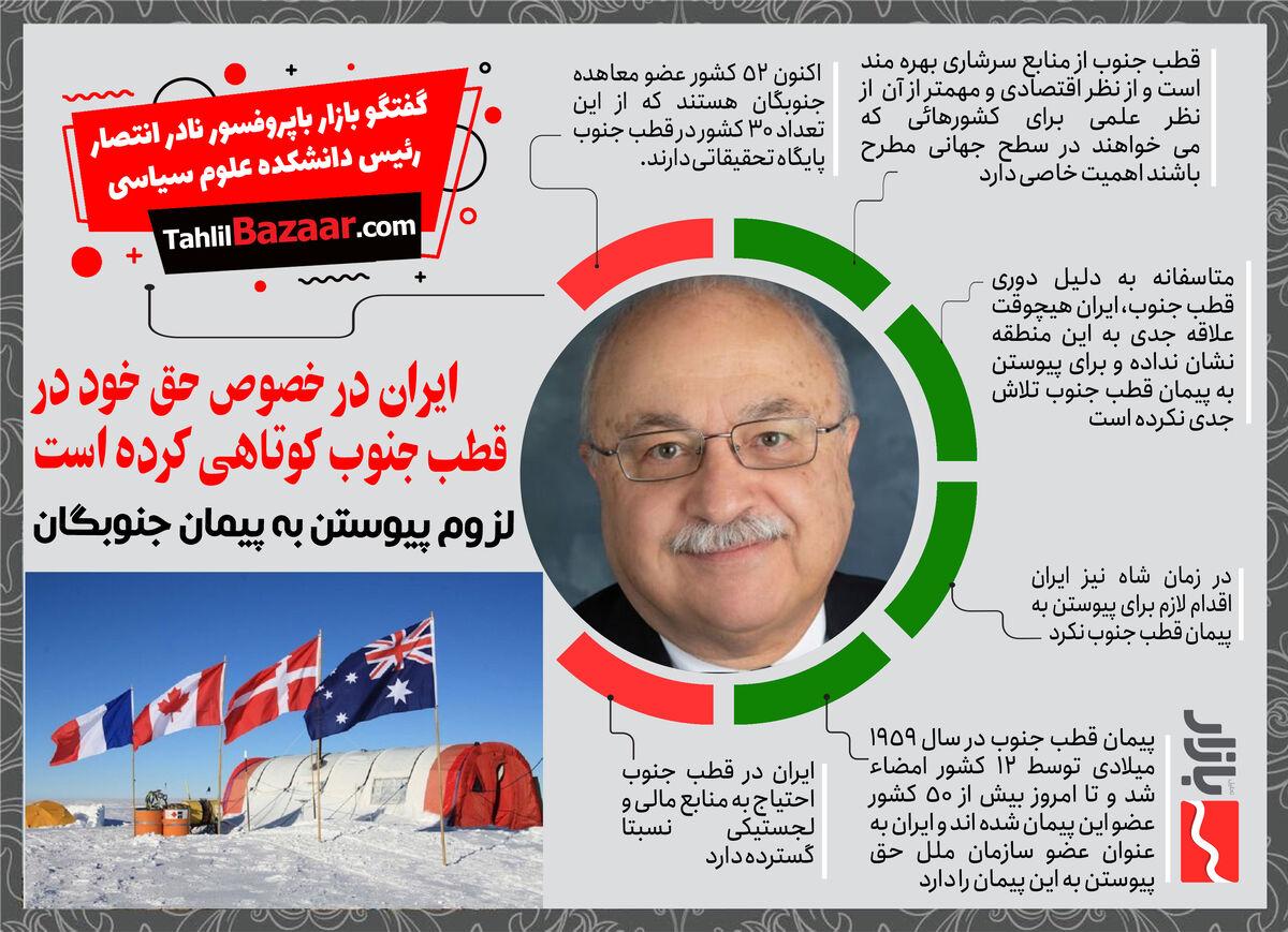 ایران در خصوص حق خود در قطب جنوب کوتاهی کرده است