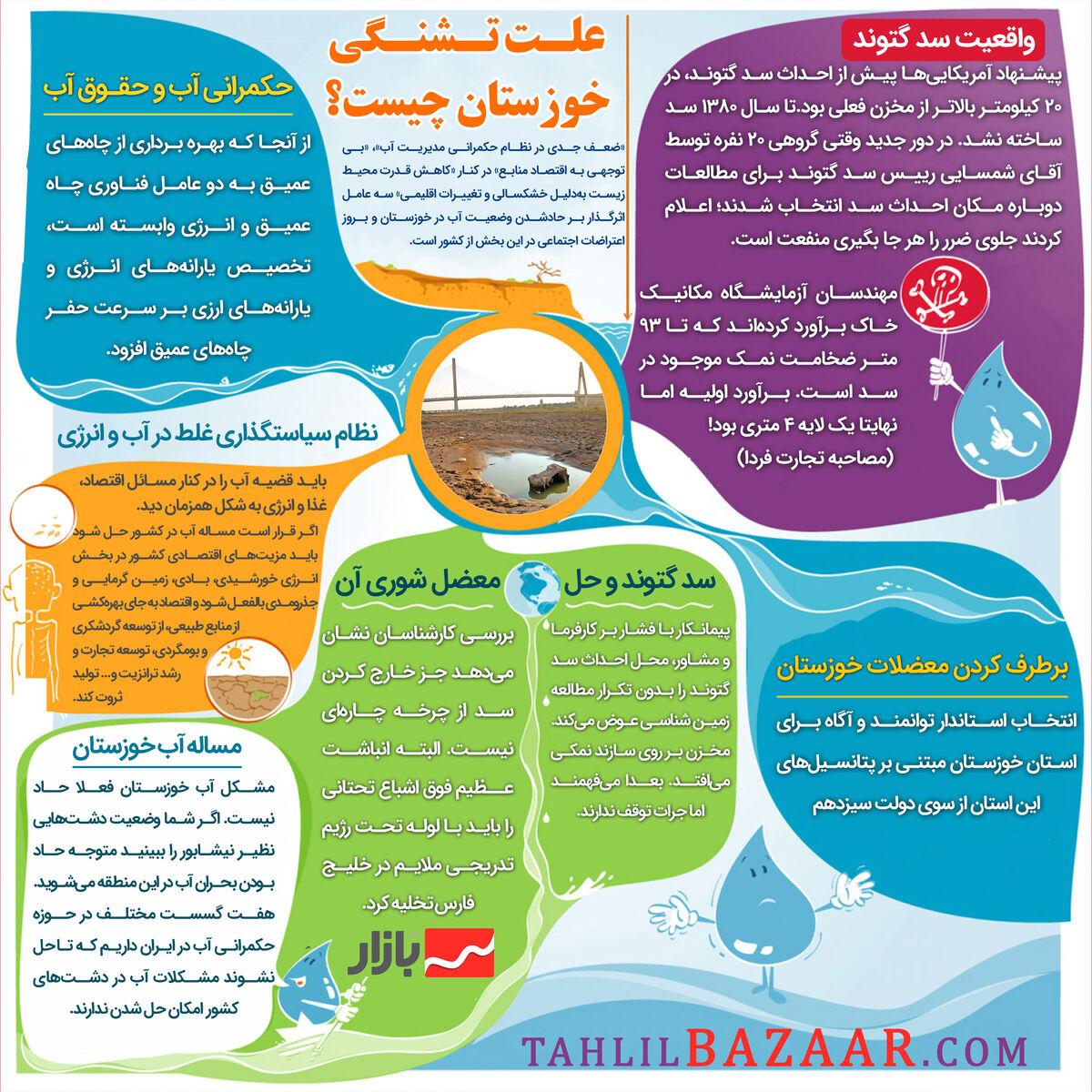 علت تشنگی خوزستان چیست؟