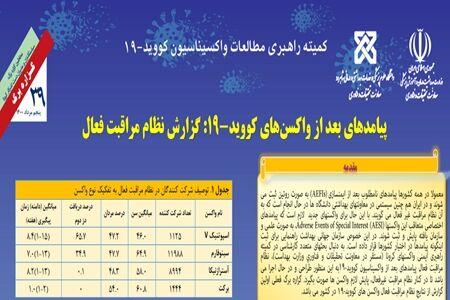 گزارش نظام مراقبت فعال در ایران؛ پیامدهای بعد از واکسن های کرونا