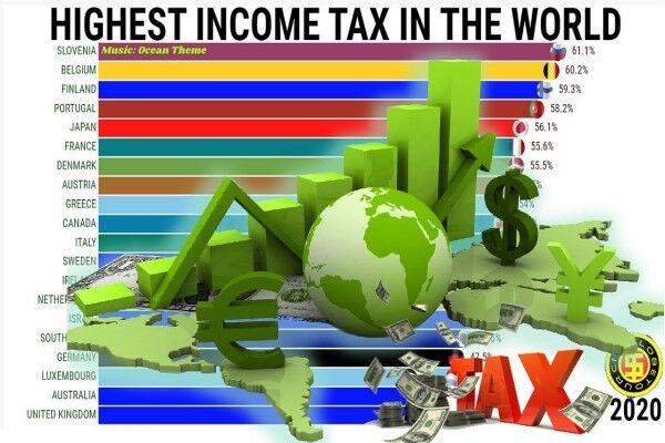 کدام کشورها بالاترین مالیات بر درآمد دنیا را دارند؟