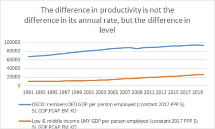 بن بست مشترک نظریه های رشد اقتصاد کلان و نظریه های توسعه