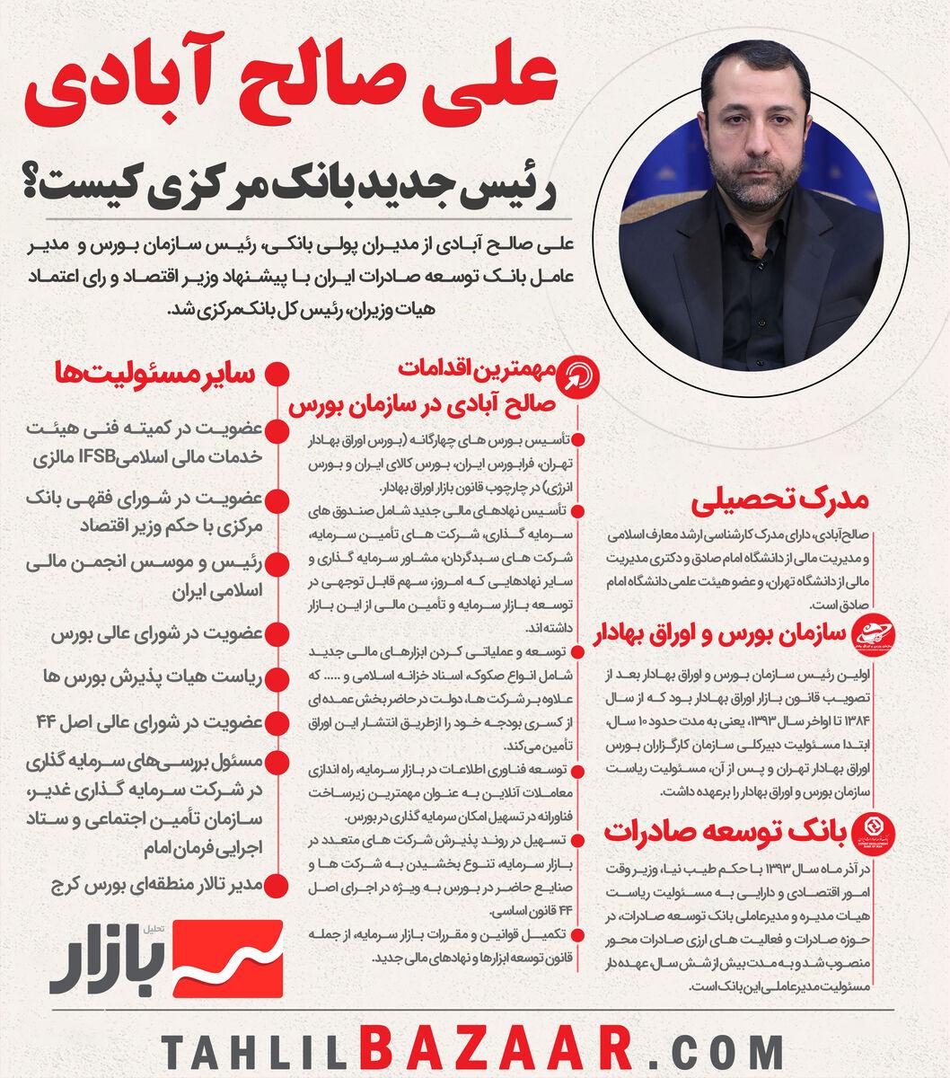 علی صالح آبادی رئیس جدید بانک مرکزی کیست؟