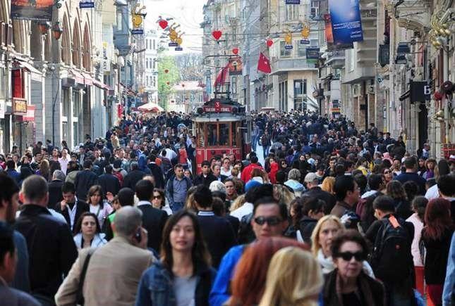 محله های استانبول